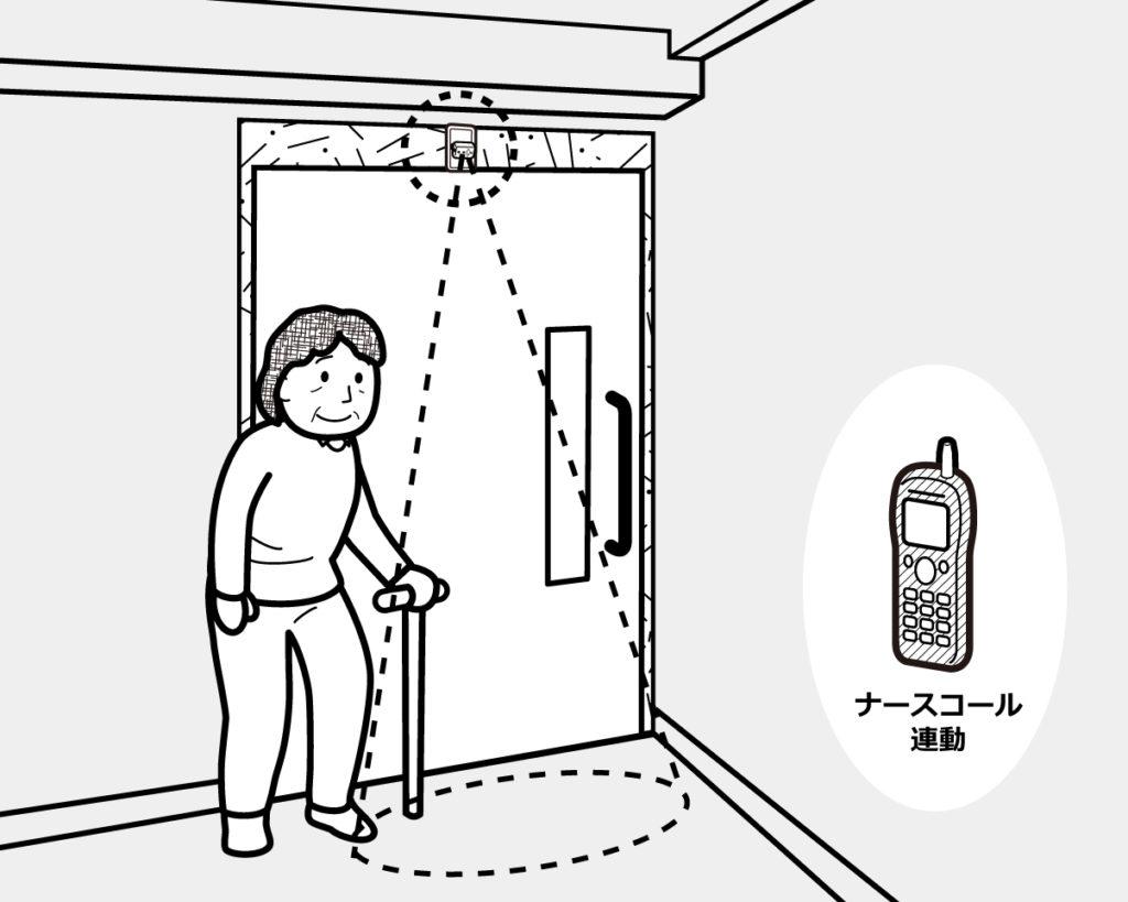 デジタルワイヤレスセンサー扉使用イラスト